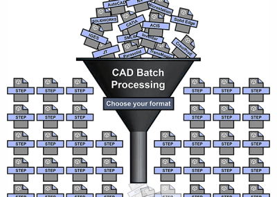 CAD Batch Processing - TransMagic