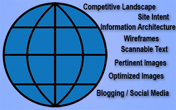 Foundational Website Considerations